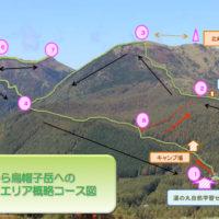 湯の丸・烏帽子岳コース