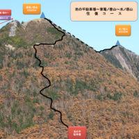 池の平・東篭ノ登山・水ノ搭山コース