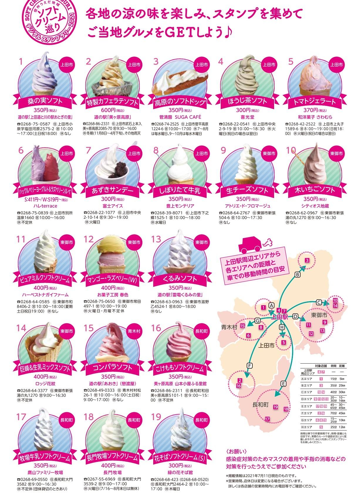 ソフトクリームラリー2